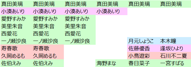 f:id:TamTam:20181216181750j:plain