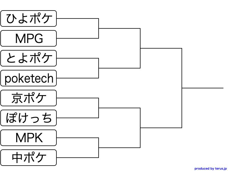 f:id:TamaSaku:20201018220801p:plain