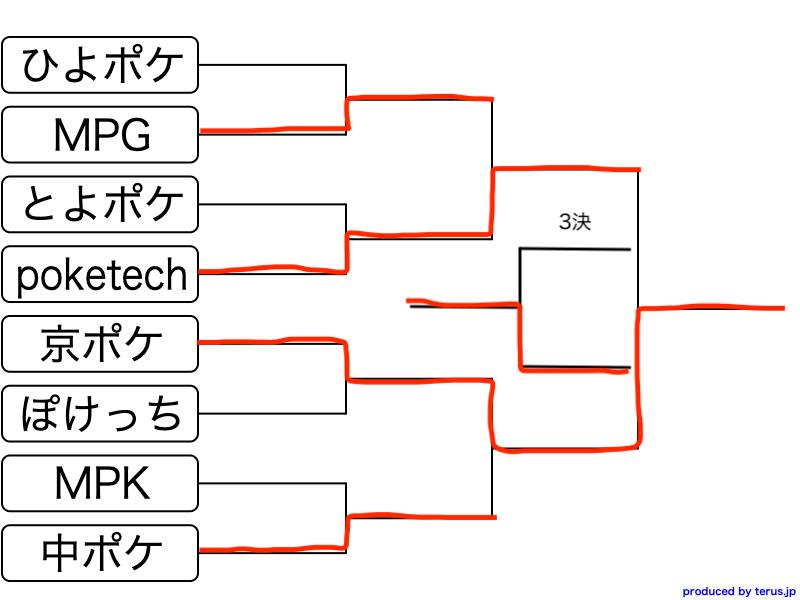 f:id:TamaSaku:20201018223950p:plain