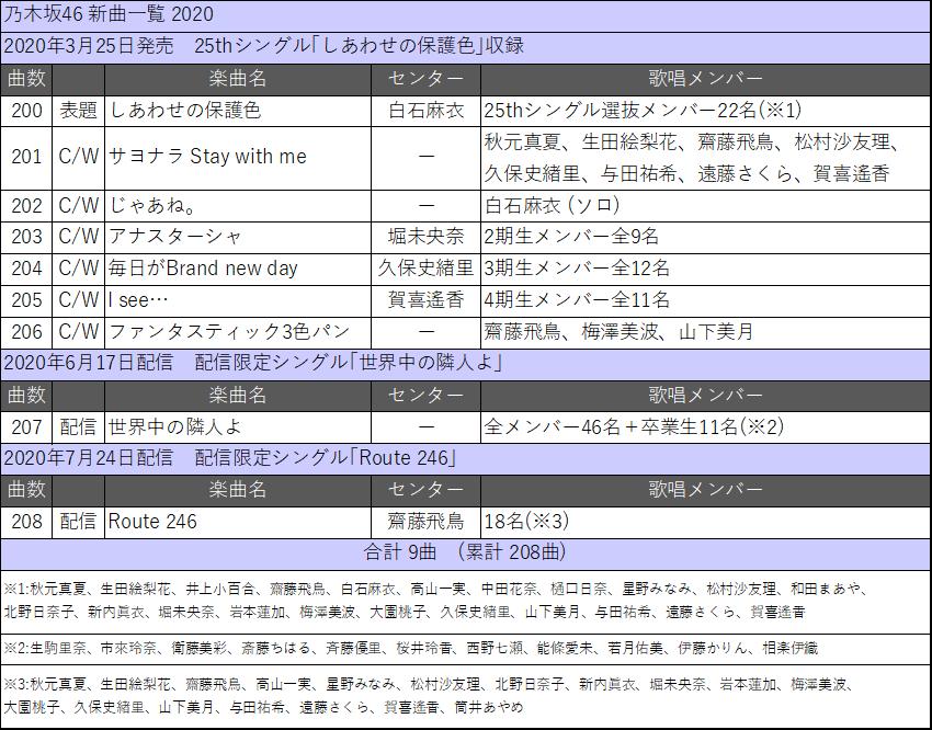 f:id:TamaTetsu:20210506180259p:plain