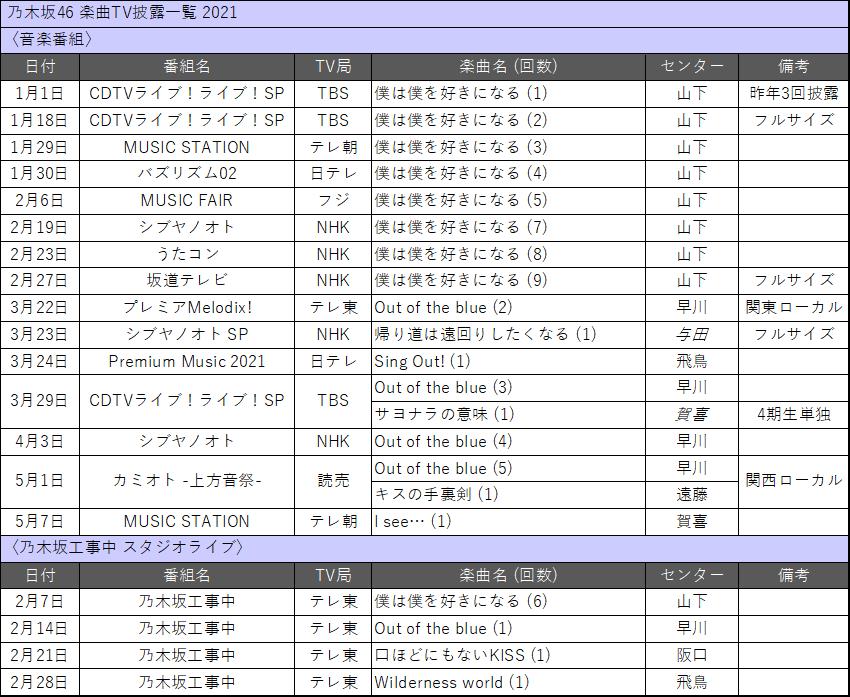 f:id:TamaTetsu:20210507235751p:plain