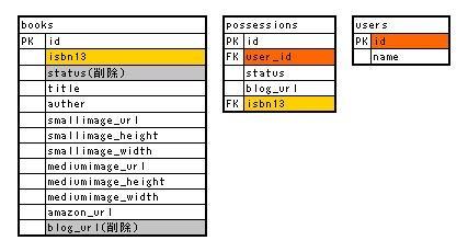 f:id:Tambourine:20080524175909j:image