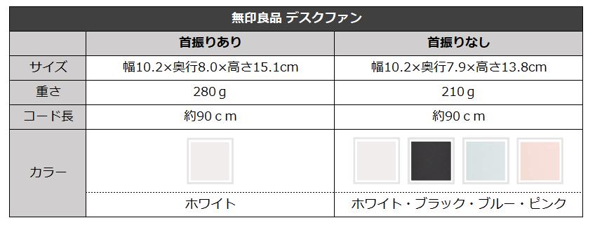 f:id:Tamotsu_ch:20200802231000p:plain