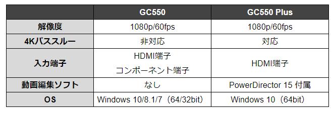 f:id:Tamotsu_ch:20200810180317p:plain