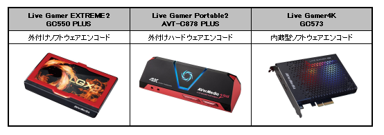 f:id:Tamotsu_ch:20200810184848p:plain