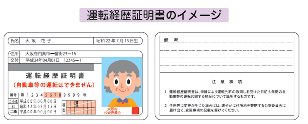 f:id:TanakaModan:20170119211637p:image
