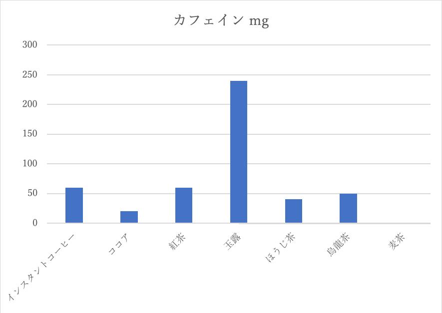f:id:Tanaka_Hajime:20191206120434p:plain