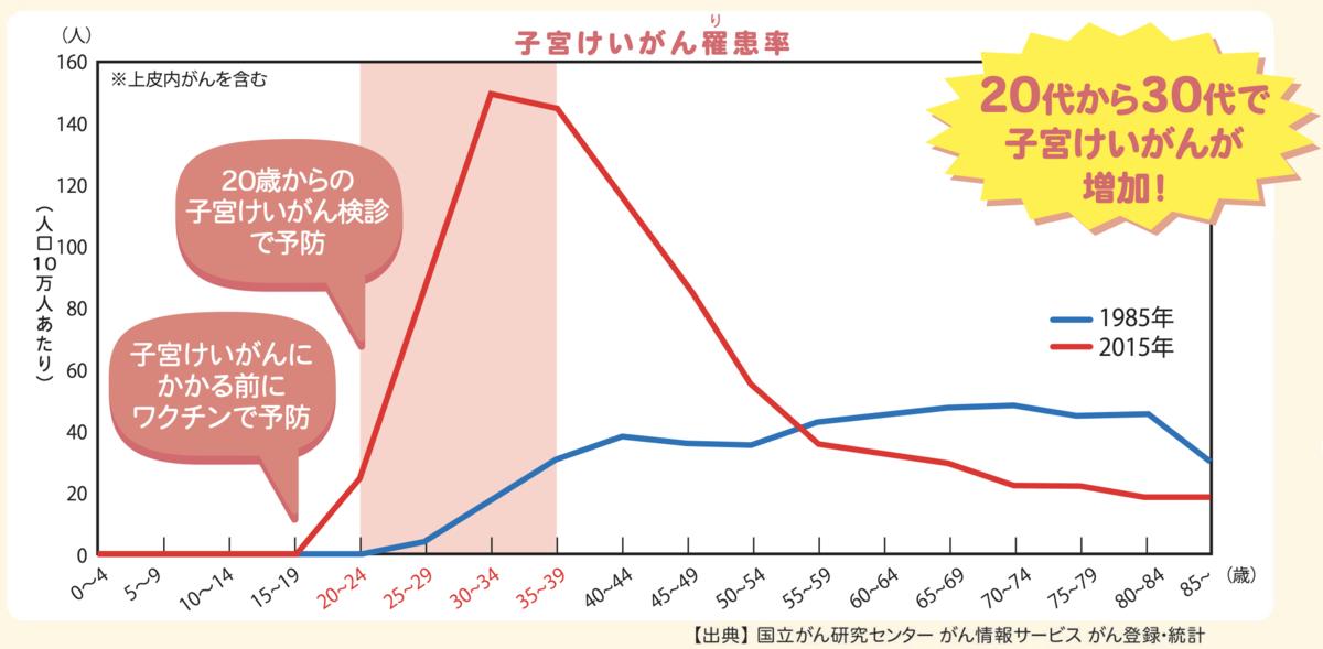 f:id:Tanaka_Hajime:20210801190438p:plain