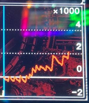 リゼロの設定6のスランプグラフ