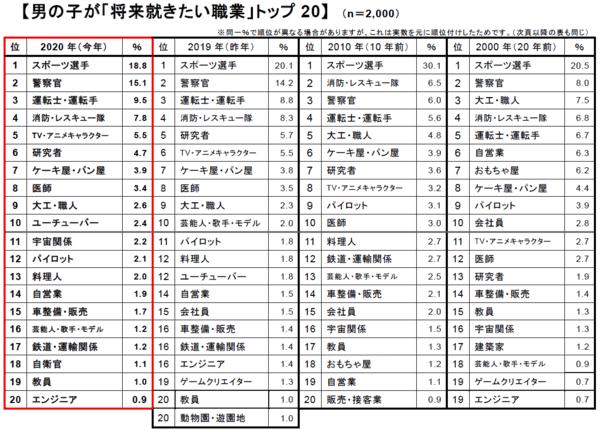 f:id:Tanimachi-Green:20200701102058p:plain