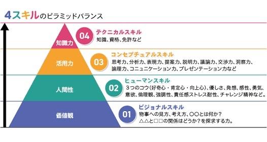 f:id:Tanimachi-Green:20200724071158j:plain