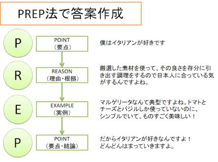 f:id:Tanimachi-Green:20200728214244p:plain