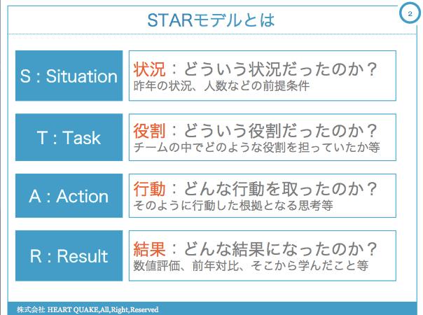 f:id:Tanimachi-Green:20200728214258p:plain