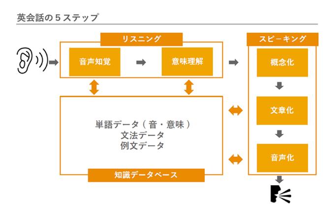 f:id:Tanimachi-Green:20200728214328p:plain
