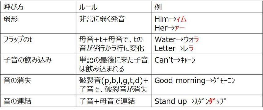 f:id:Tanimachi-Green:20200801112735j:plain