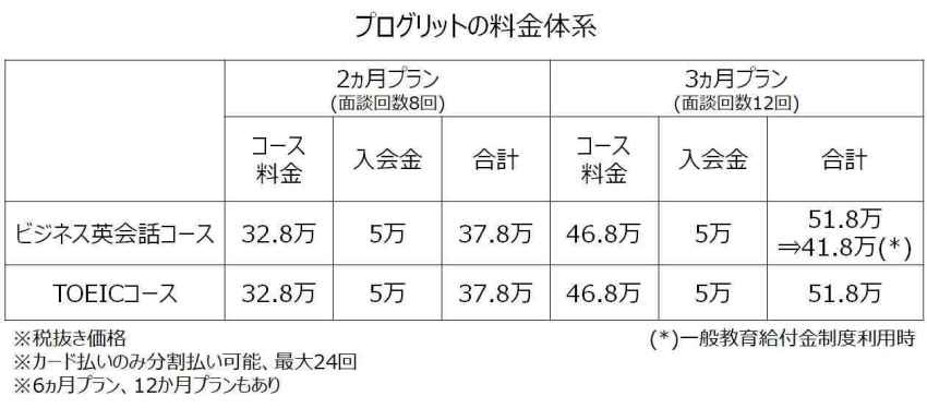 f:id:Tanimachi-Green:20200906160501j:plain