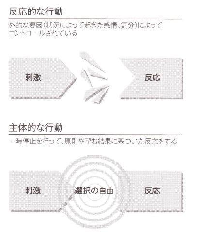 f:id:Tanimachi-Green:20201011090458j:plain