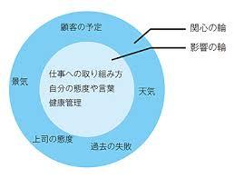 f:id:Tanimachi-Green:20201011091551j:plain