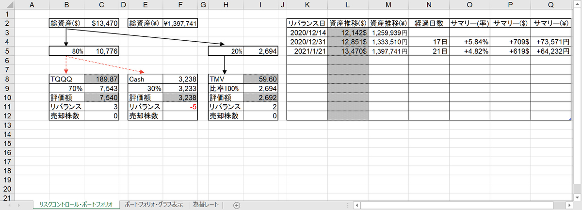 f:id:Tar0suke_jp:20210122221625j:plain