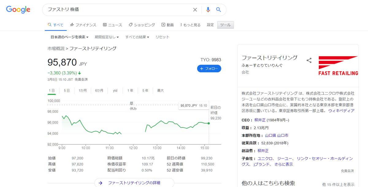 f:id:Tar0suke_jp:20210306133042j:plain