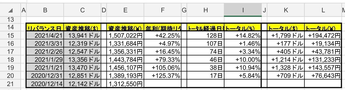 f:id:Tar0suke_jp:20210421090216j:plain