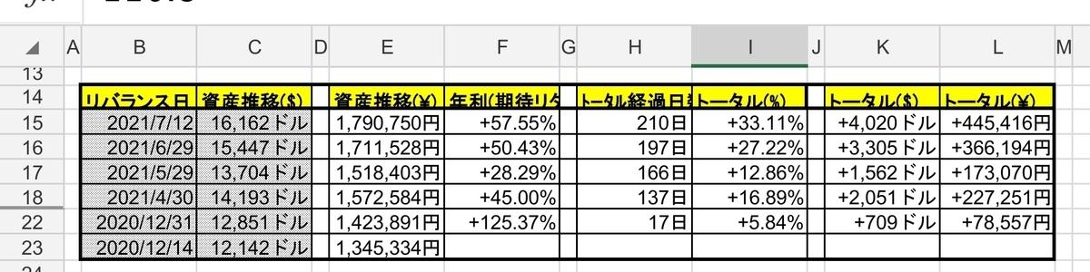 f:id:Tar0suke_jp:20210712102338j:plain