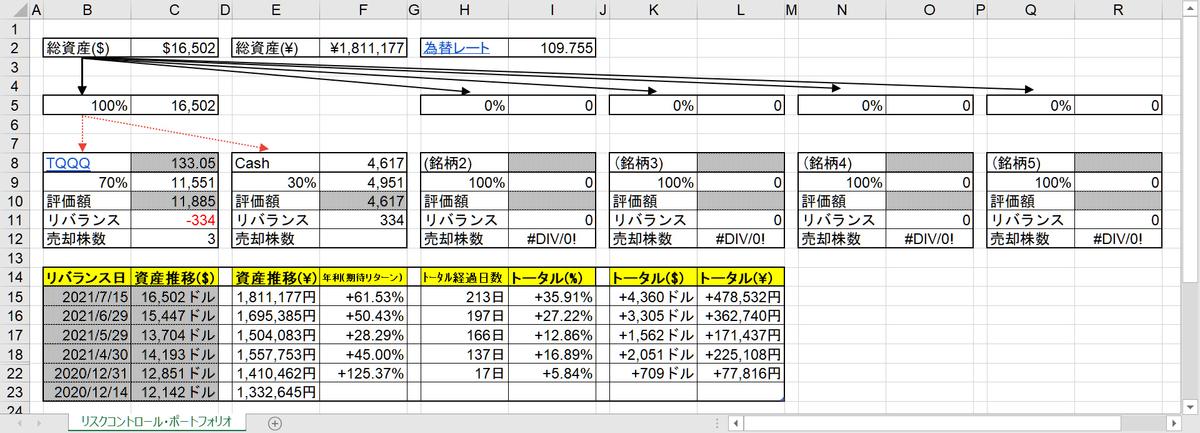 f:id:Tar0suke_jp:20210715181016j:plain