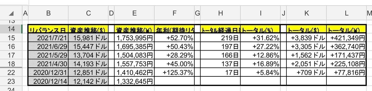f:id:Tar0suke_jp:20210721155446j:plain