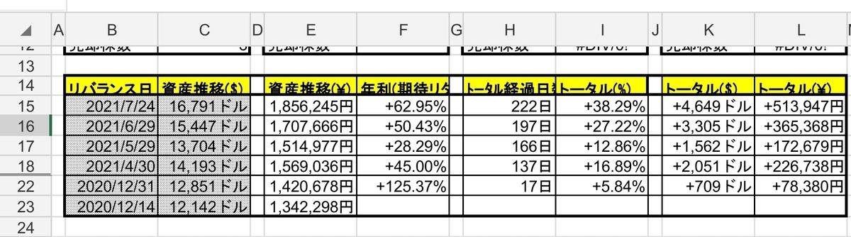 f:id:Tar0suke_jp:20210724111438j:plain