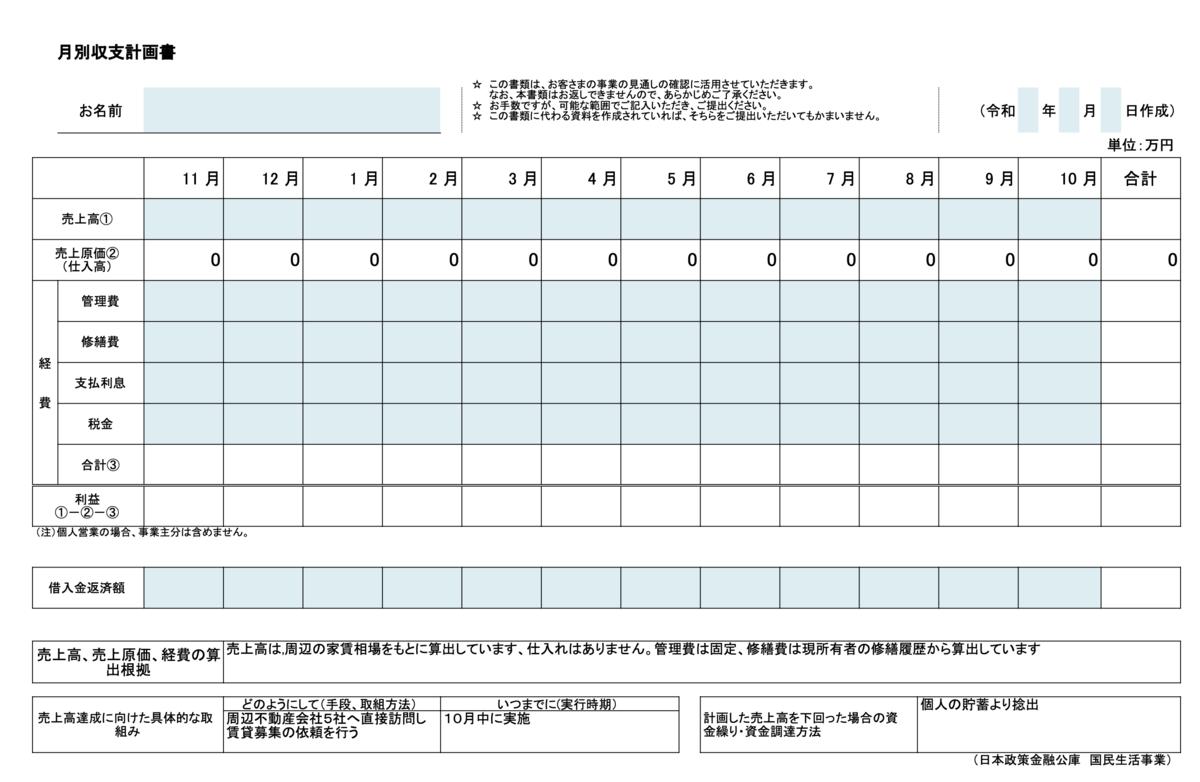 f:id:Taro0212:20210103234351p:plain