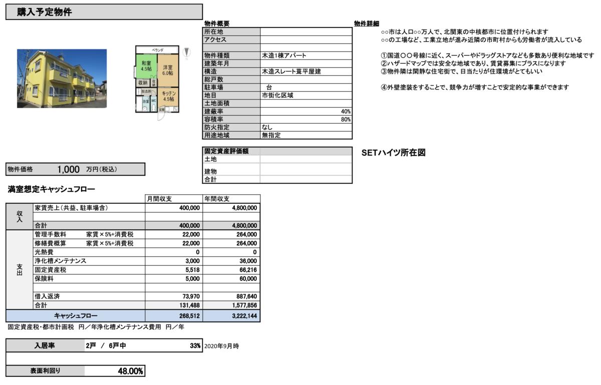 f:id:Taro0212:20210103235556p:plain