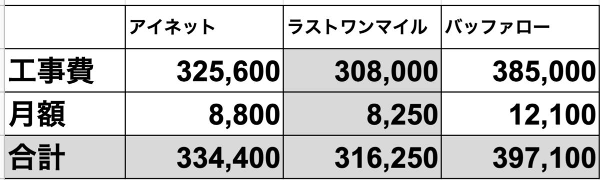 f:id:Taro0212:20210109224834p:plain