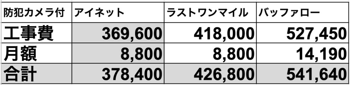 f:id:Taro0212:20210109225338p:plain
