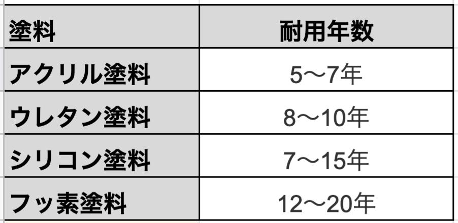 f:id:Taro0212:20210114235819p:plain