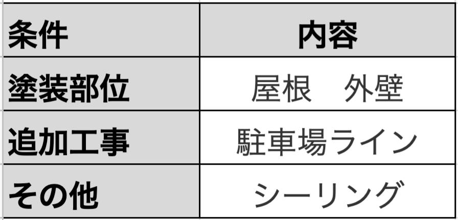 f:id:Taro0212:20210115001636p:plain