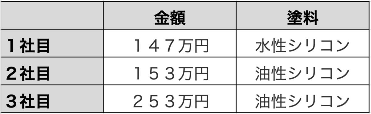 f:id:Taro0212:20210115002211p:plain