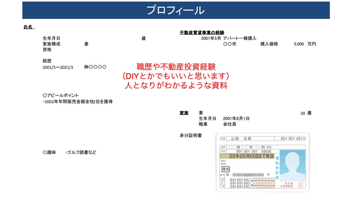 f:id:Taro0212:20210326223759j:plain
