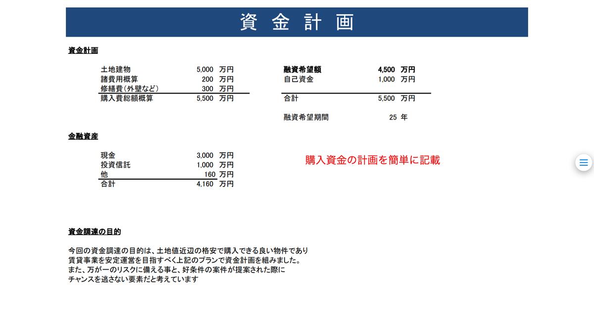 f:id:Taro0212:20210326224209j:plain