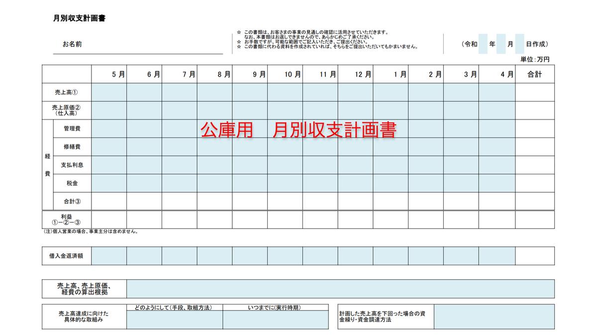 f:id:Taro0212:20210326224333j:plain