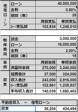 f:id:Taro0212:20210410125459j:plain