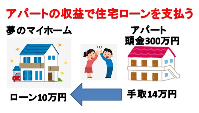 f:id:Taro0212:20210411125509j:plain