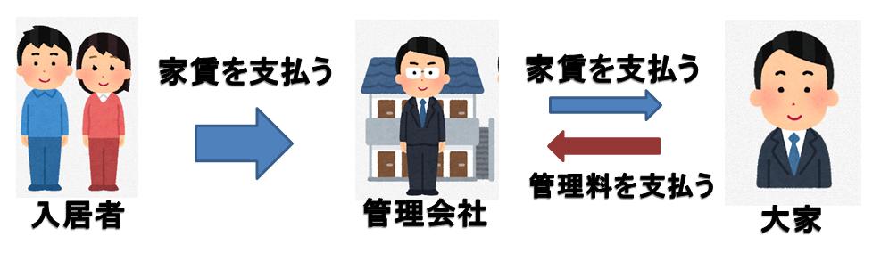f:id:Taro0212:20210423191028j:plain