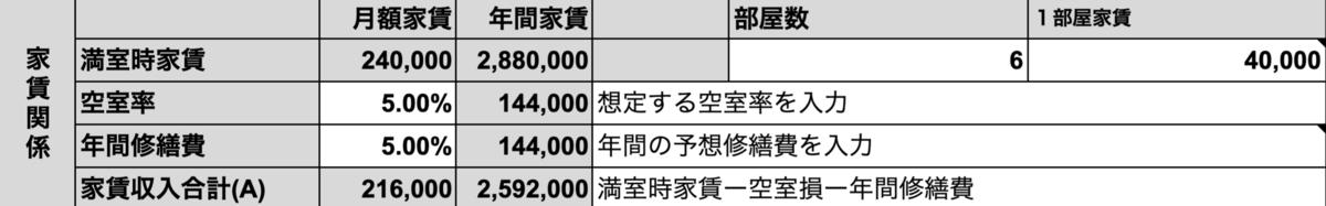 f:id:Taro0212:20210508235038p:plain