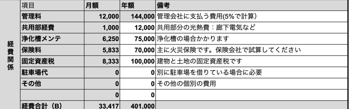 f:id:Taro0212:20210508235524p:plain