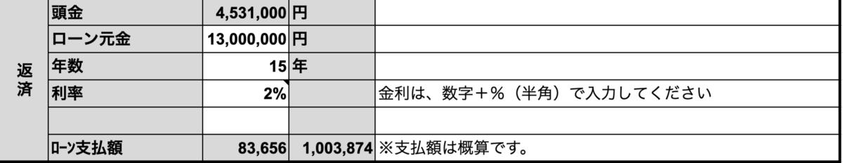 f:id:Taro0212:20210509000047p:plain