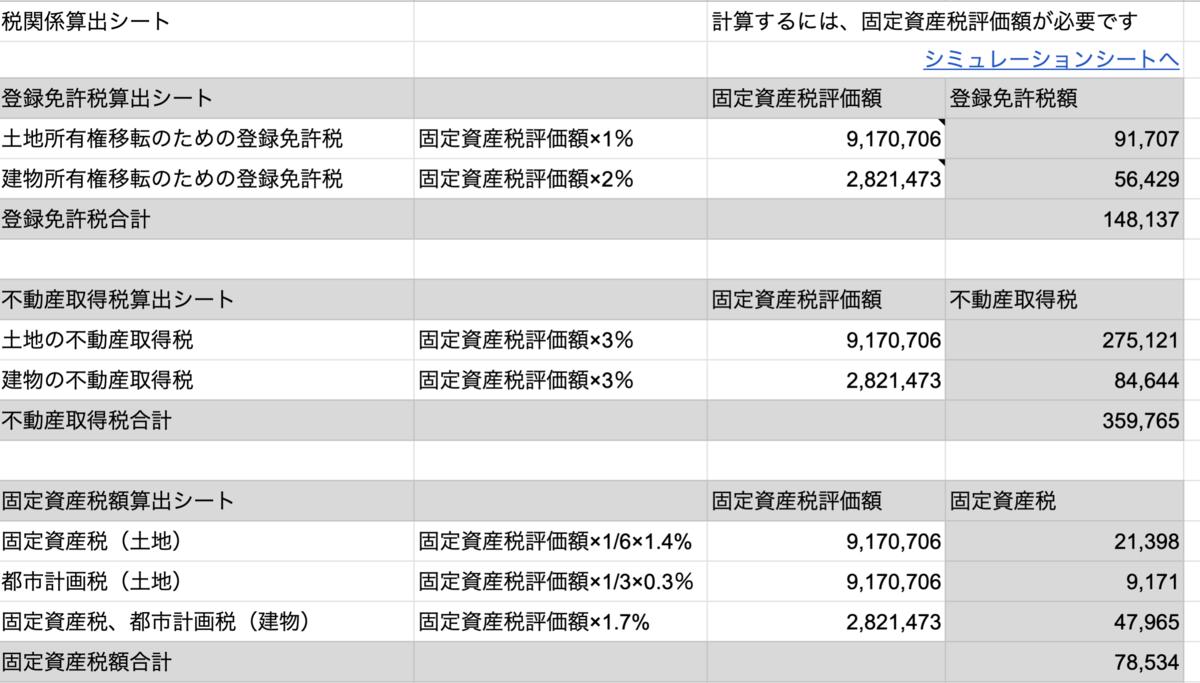 f:id:Taro0212:20210509001305p:plain