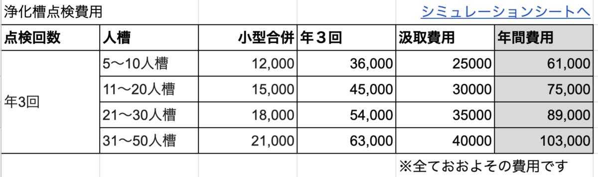 f:id:Taro0212:20210509001531p:plain