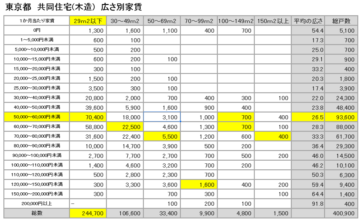 f:id:Taro0212:20210517140138j:plain