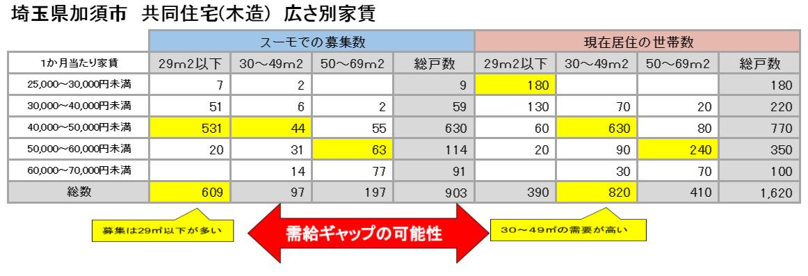 f:id:Taro0212:20210521173735j:plain