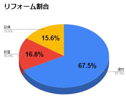 f:id:Taro0212:20210531185529j:plain